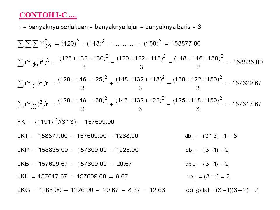 CONTOH I-C .... r = banyaknya perlakuan = banyaknya lajur = banyaknya baris = 3