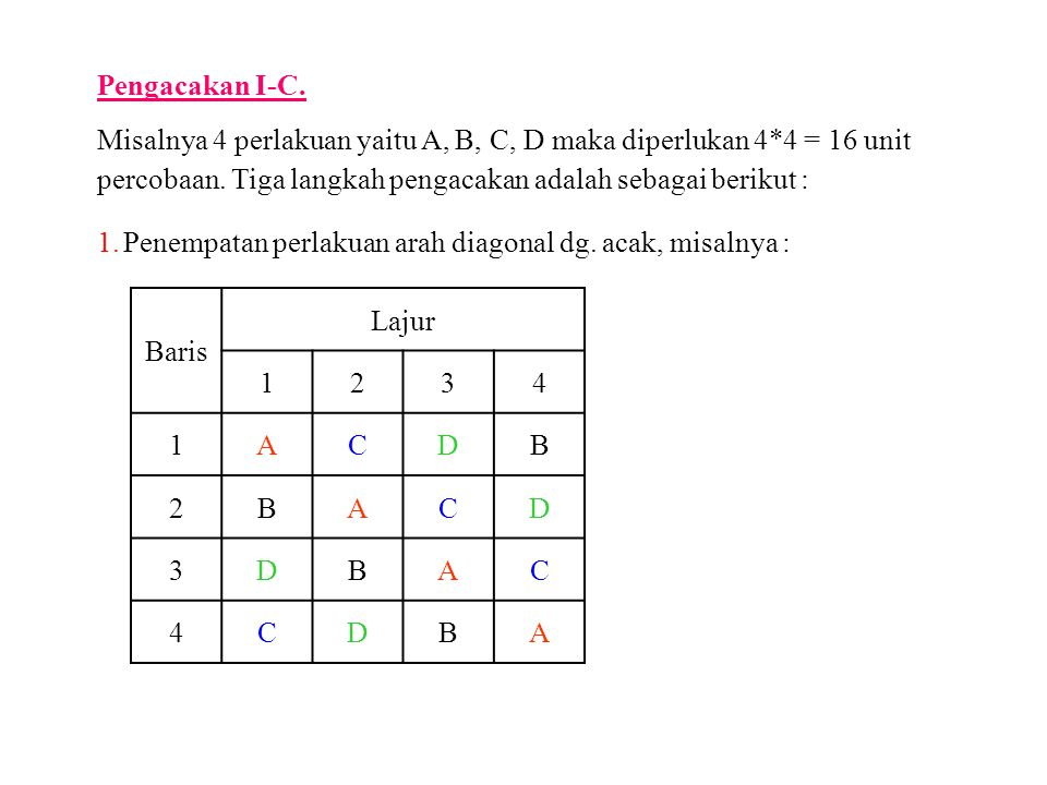 Pengacakan I-C. Misalnya 4 perlakuan yaitu A, B, C, D maka diperlukan 4*4 = 16 unit percobaan. Tiga langkah pengacakan adalah sebagai berikut :