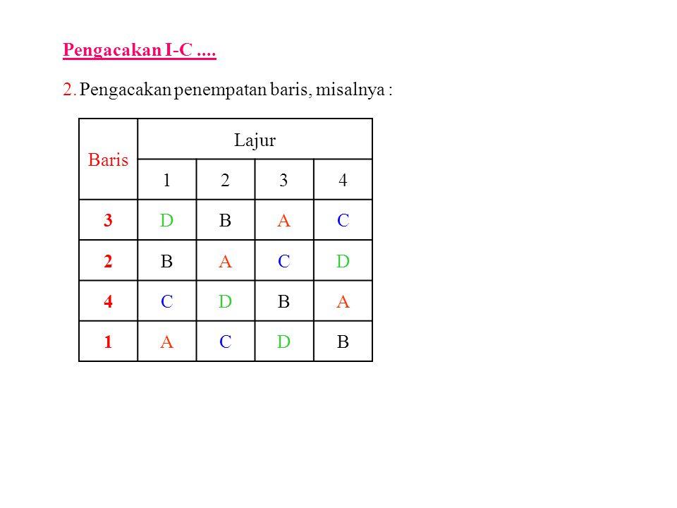 Pengacakan I-C .... 2. Pengacakan penempatan baris, misalnya : Baris Lajur 1 2 3 4 D B A C