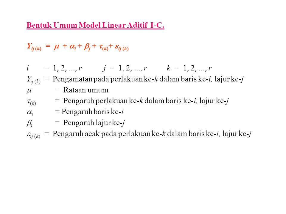 Bentuk Umum Model Linear Aditif I-C.