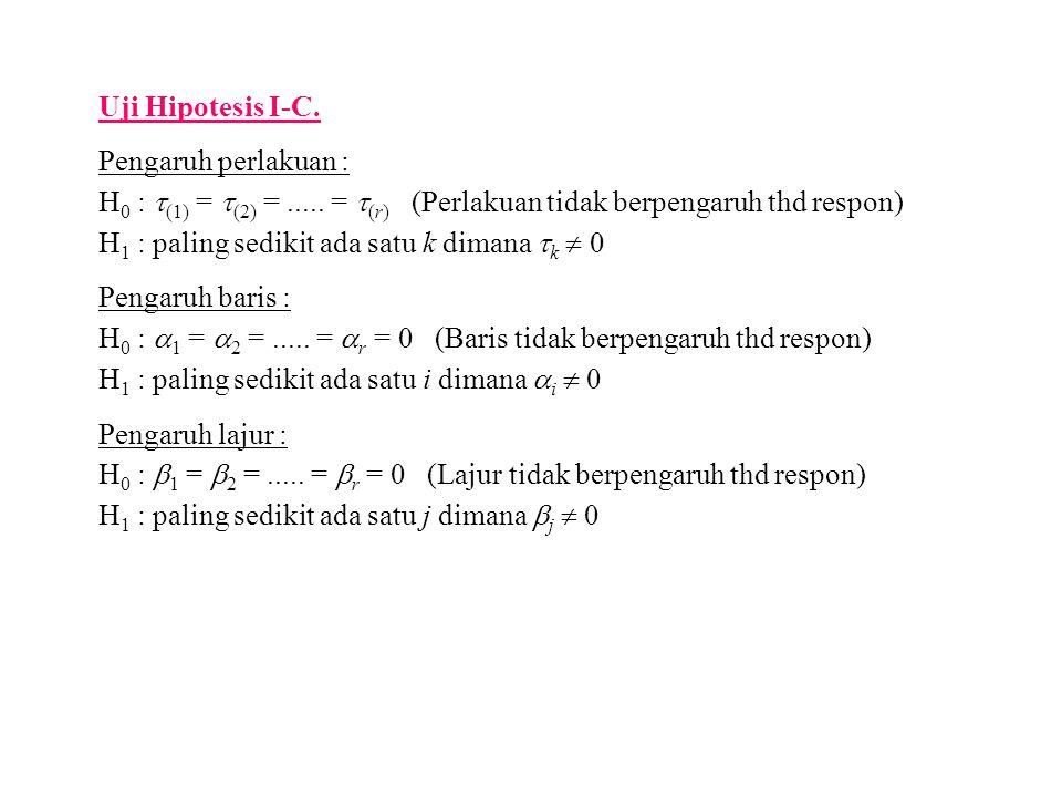 Uji Hipotesis I-C. Pengaruh perlakuan : H0 : (1) = (2) = ..... = (r) (Perlakuan tidak berpengaruh thd respon)