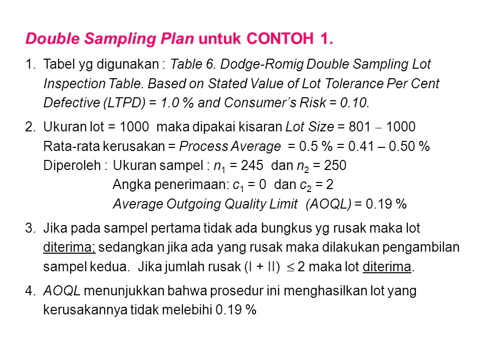 Double Sampling Plan untuk CONTOH 1.