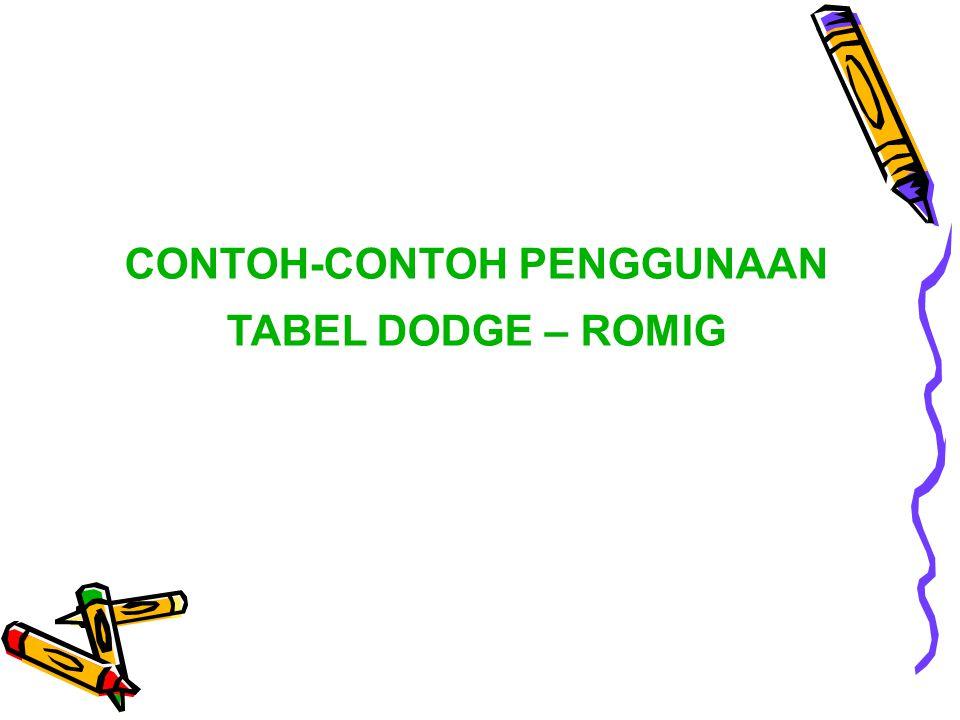 CONTOH-CONTOH PENGGUNAAN