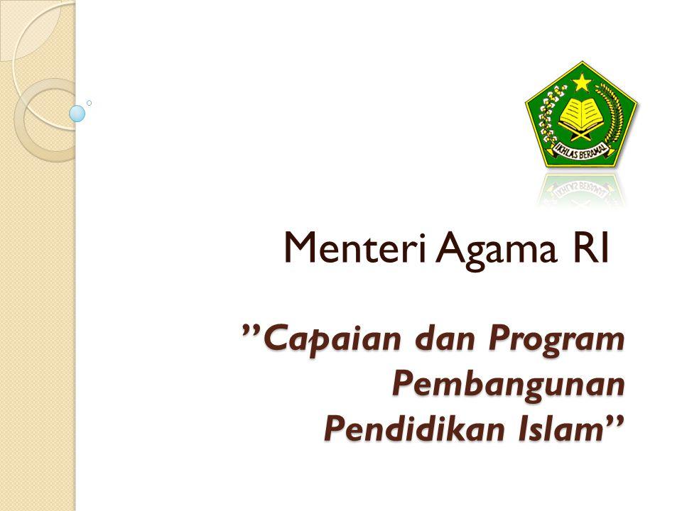 Capaian dan Program Pembangunan Pendidikan Islam