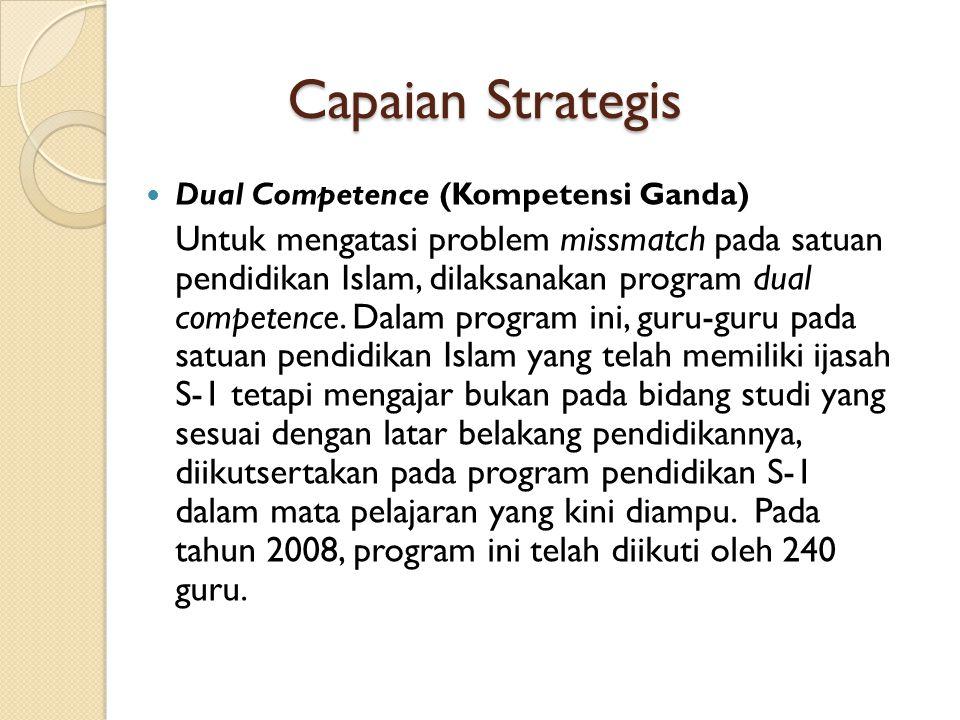 Capaian Strategis Dual Competence (Kompetensi Ganda)