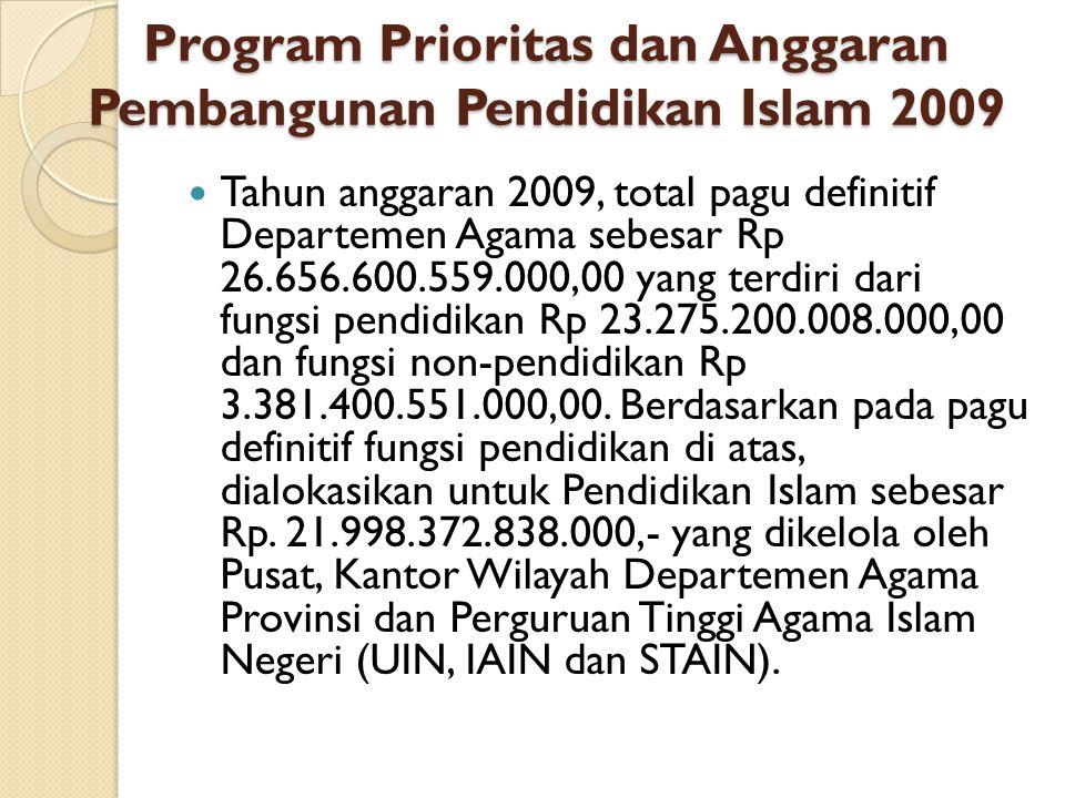 Program Prioritas dan Anggaran Pembangunan Pendidikan Islam 2009