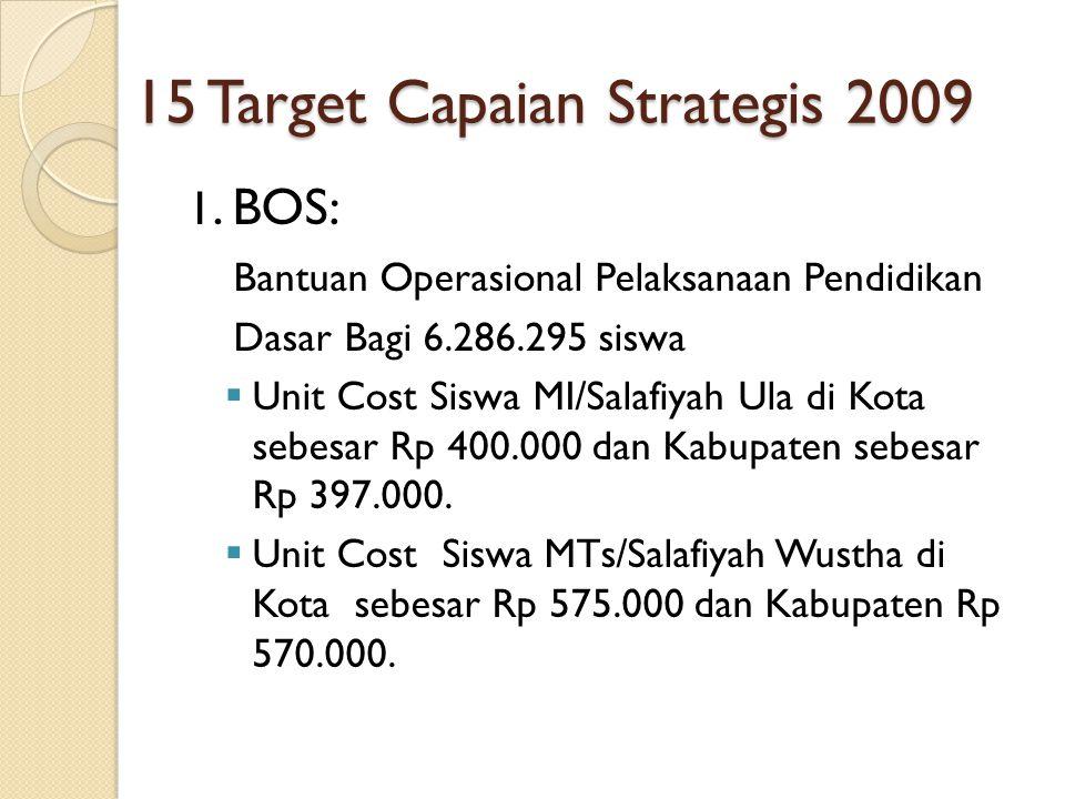 15 Target Capaian Strategis 2009