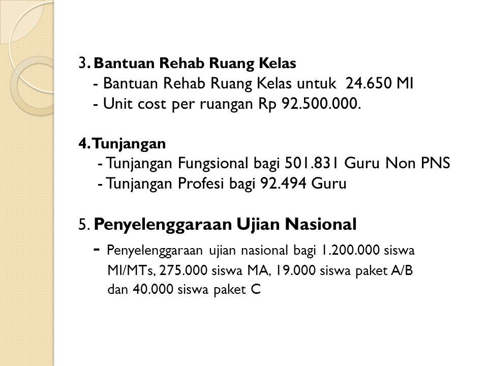 - Penyelenggaraan ujian nasional bagi 1.200.000 siswa