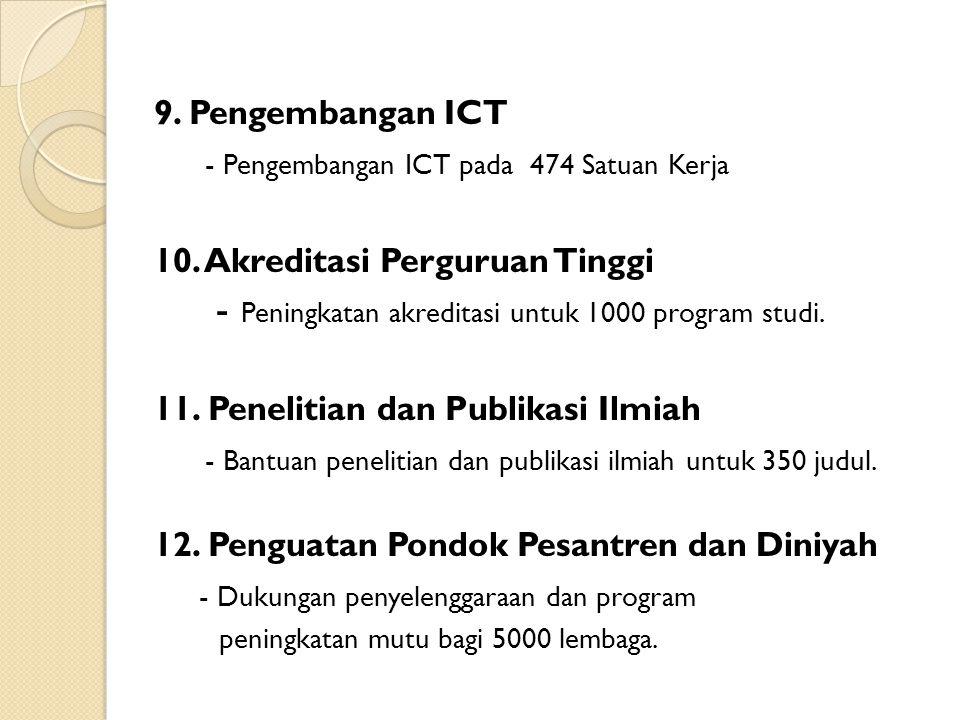 - Pengembangan ICT pada 474 Satuan Kerja
