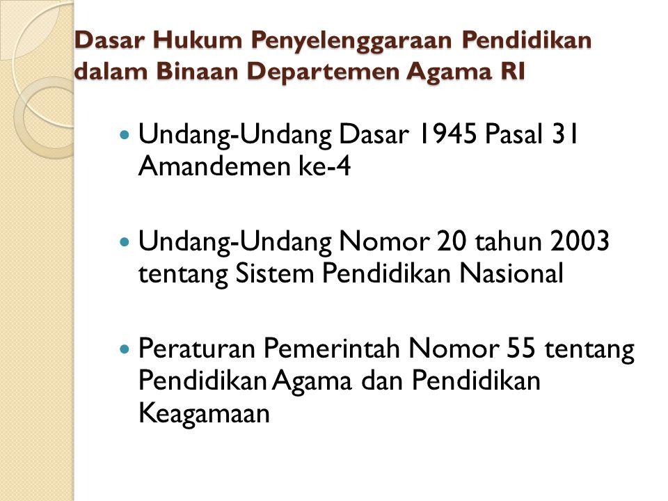 Undang-Undang Dasar 1945 Pasal 31 Amandemen ke-4
