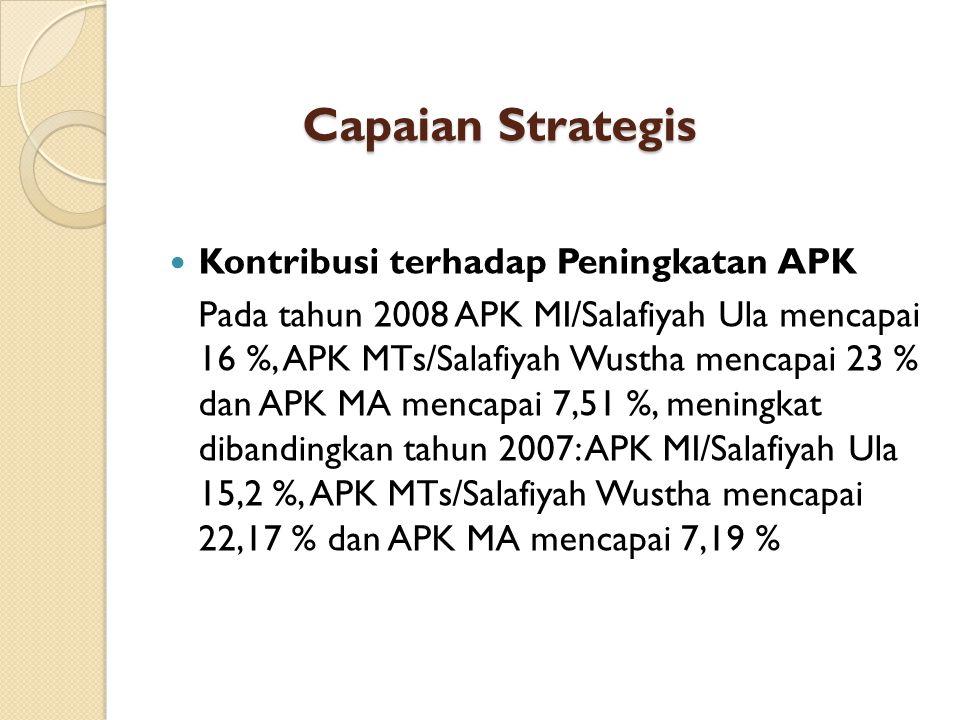 Capaian Strategis Kontribusi terhadap Peningkatan APK