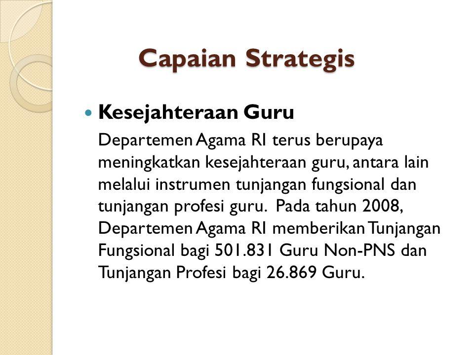 Capaian Strategis Kesejahteraan Guru