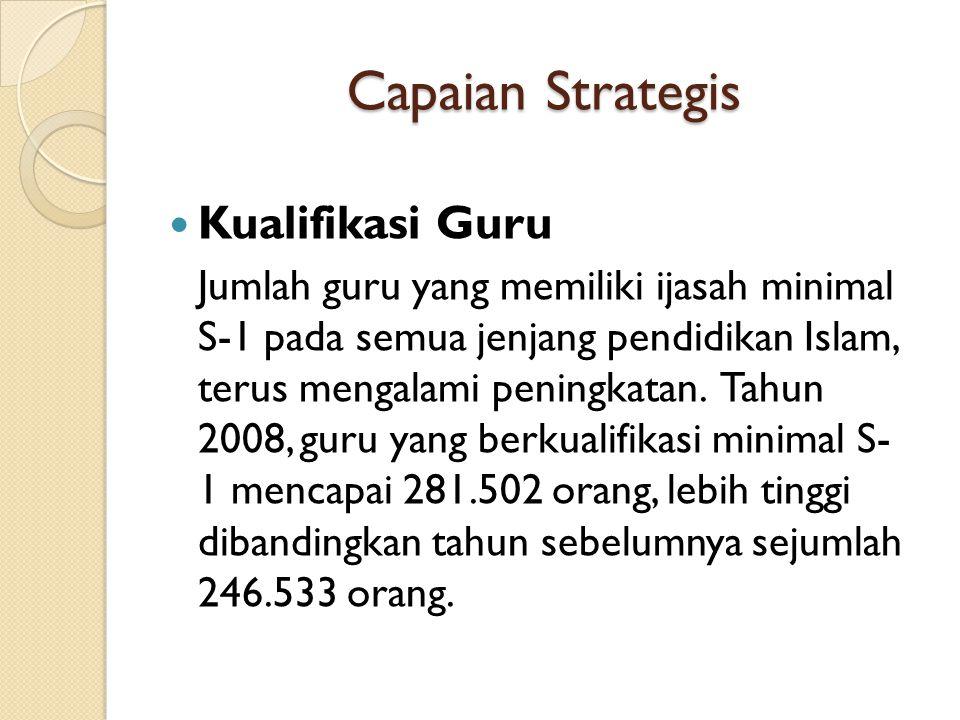 Capaian Strategis Kualifikasi Guru