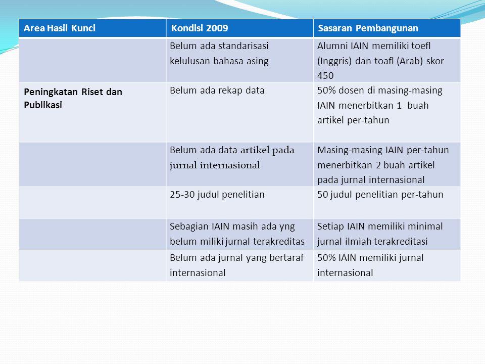 Area Hasil Kunci Kondisi 2009. Sasaran Pembangunan. Belum ada standarisasi kelulusan bahasa asing.