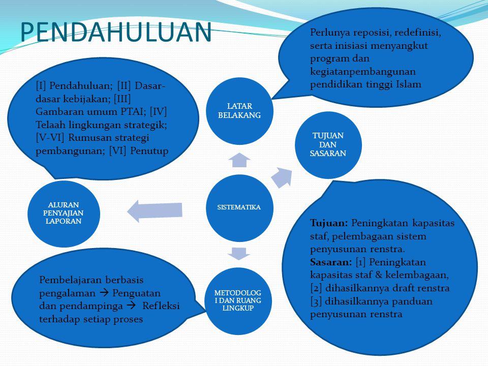PENDAHULUAN Perlunya reposisi, redefinisi, serta inisiasi menyangkut program dan kegiatanpembangunan pendidikan tinggi Islam.