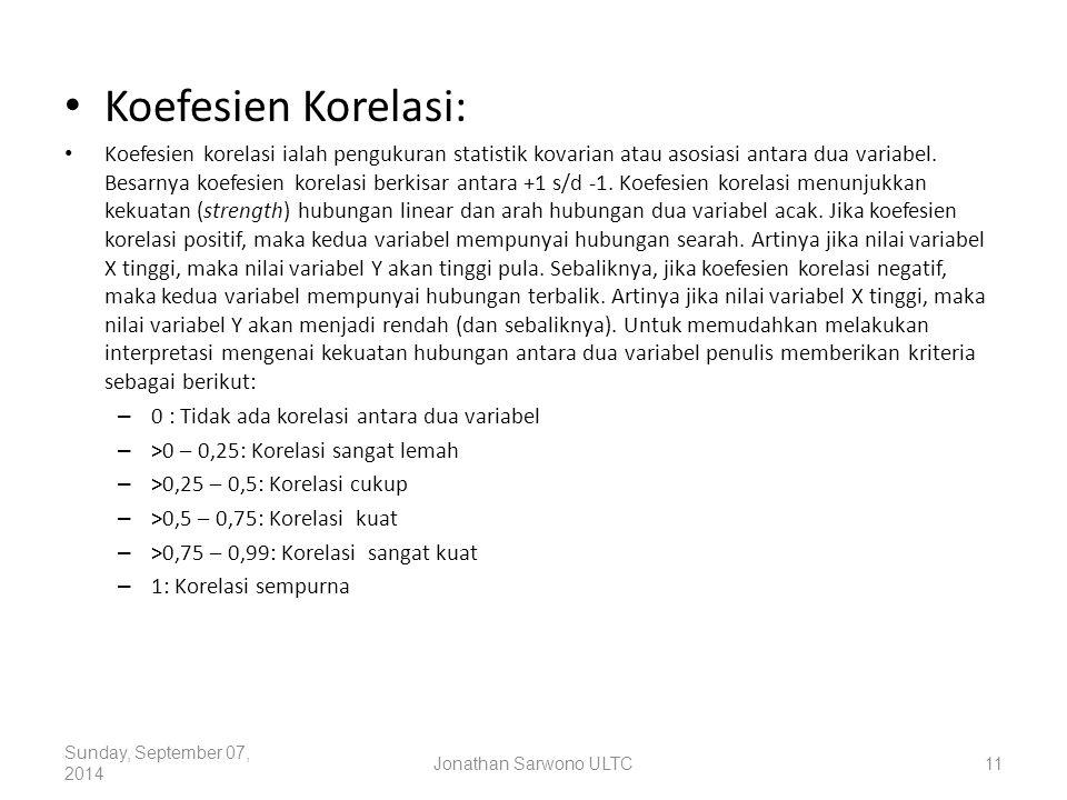 Koefesien Korelasi: