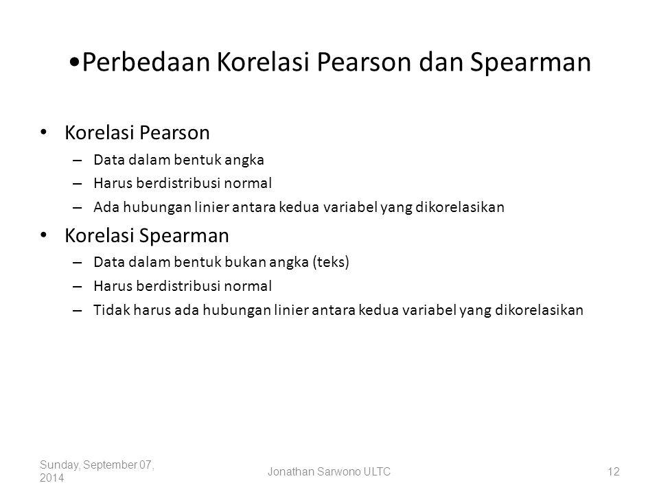 Perbedaan Korelasi Pearson dan Spearman