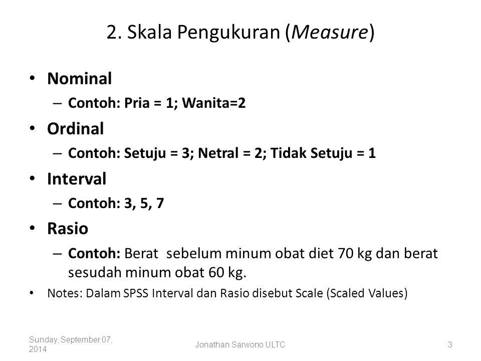 2. Skala Pengukuran (Measure)