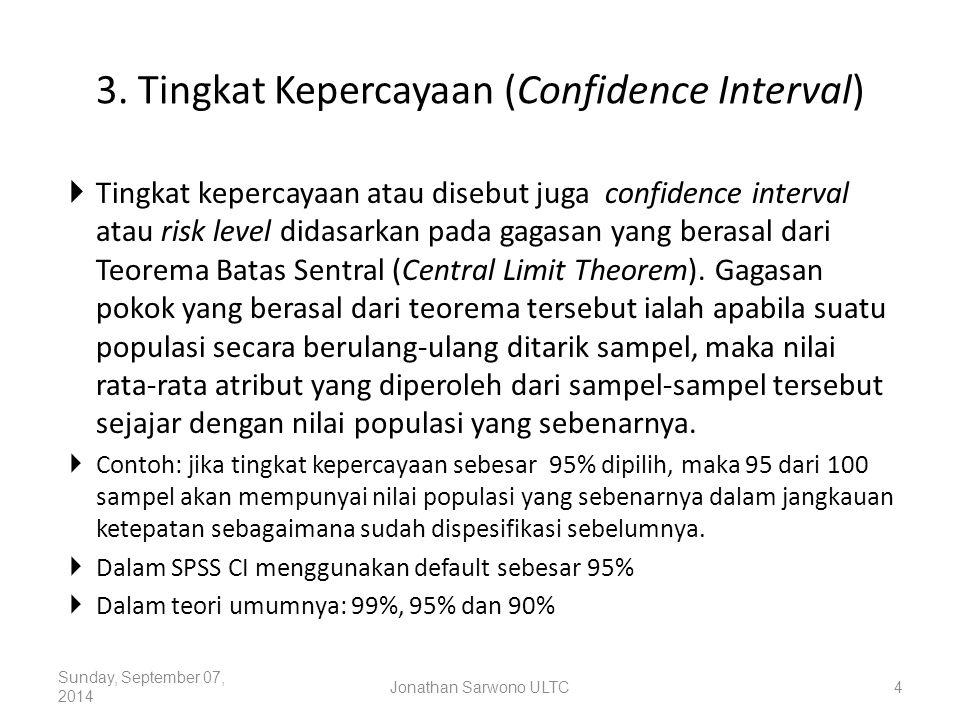 3. Tingkat Kepercayaan (Confidence Interval)