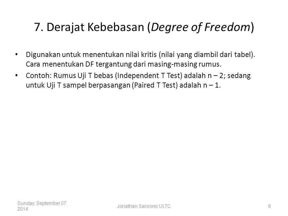 7. Derajat Kebebasan (Degree of Freedom)