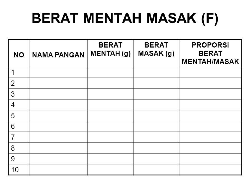 PROPORSI BERAT MENTAH/MASAK