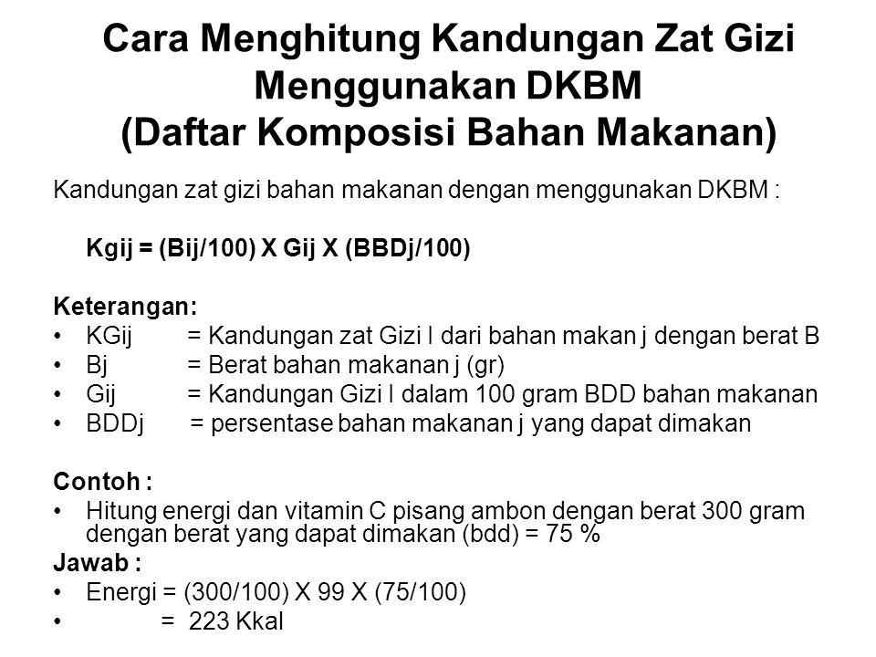 Cara Menghitung Kandungan Zat Gizi Menggunakan DKBM (Daftar Komposisi Bahan Makanan)