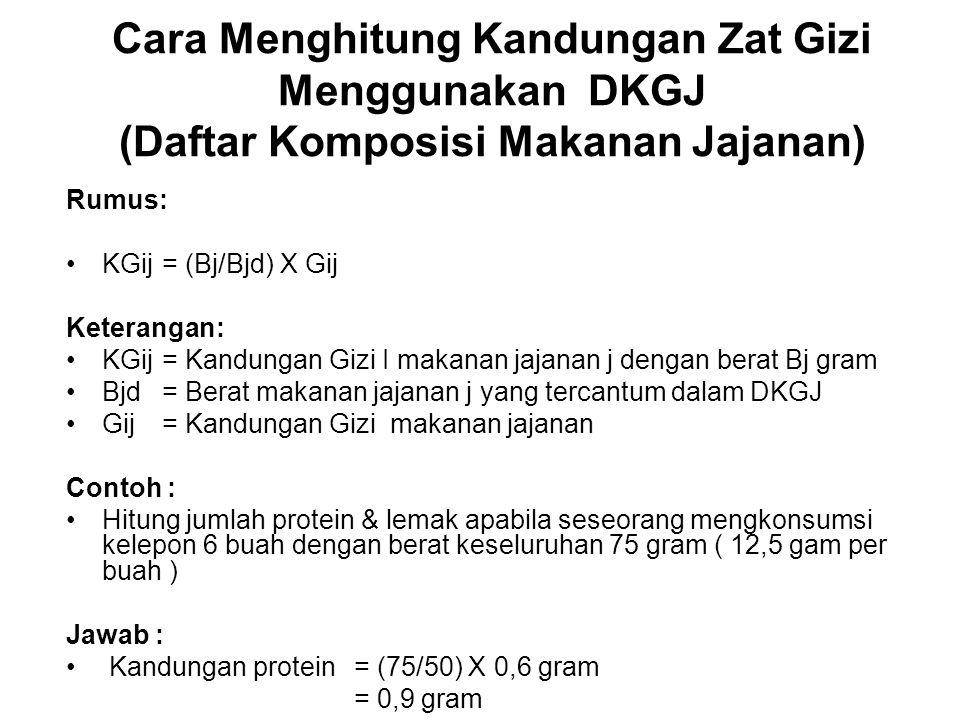 Cara Menghitung Kandungan Zat Gizi Menggunakan DKGJ (Daftar Komposisi Makanan Jajanan)