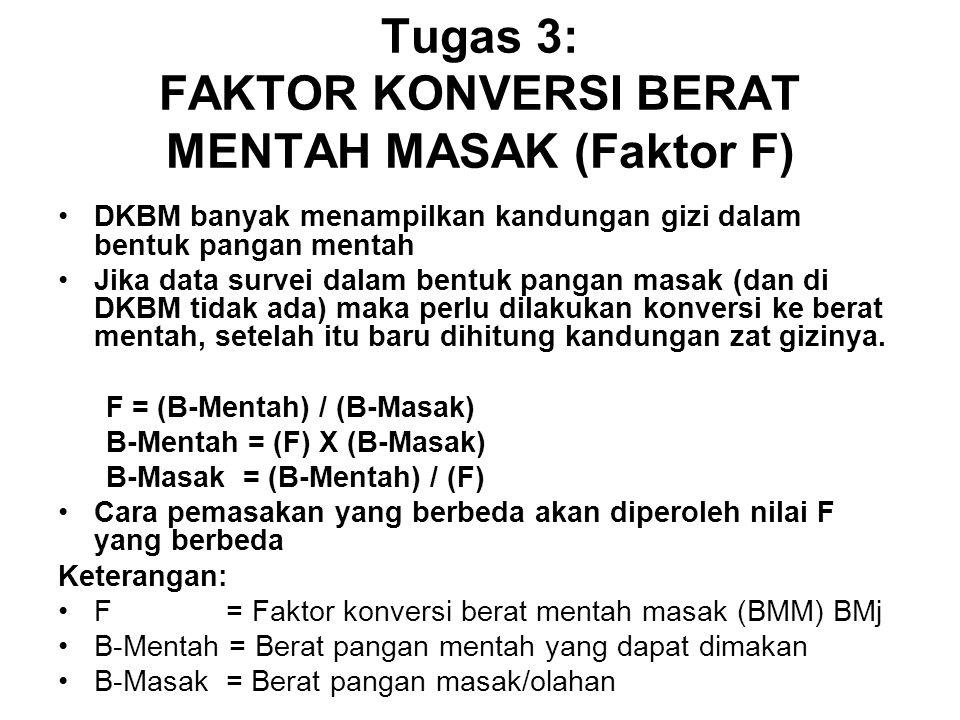 Tugas 3: FAKTOR KONVERSI BERAT MENTAH MASAK (Faktor F)