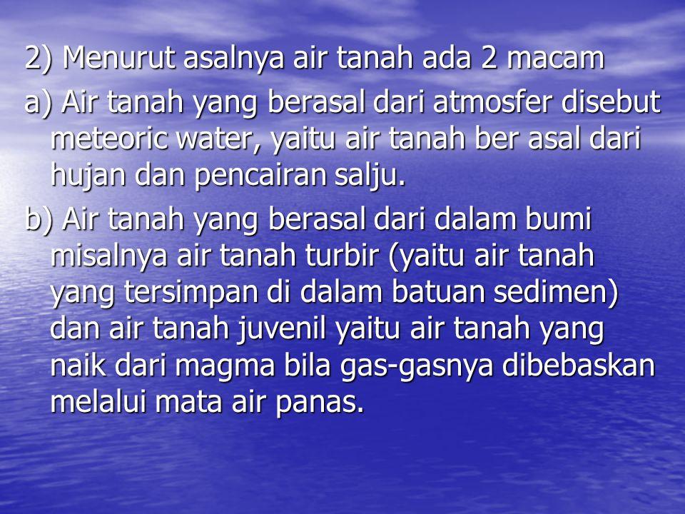 2) Menurut asalnya air tanah ada 2 macam