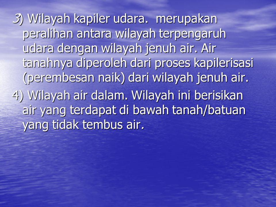 3) Wilayah kapiler udara