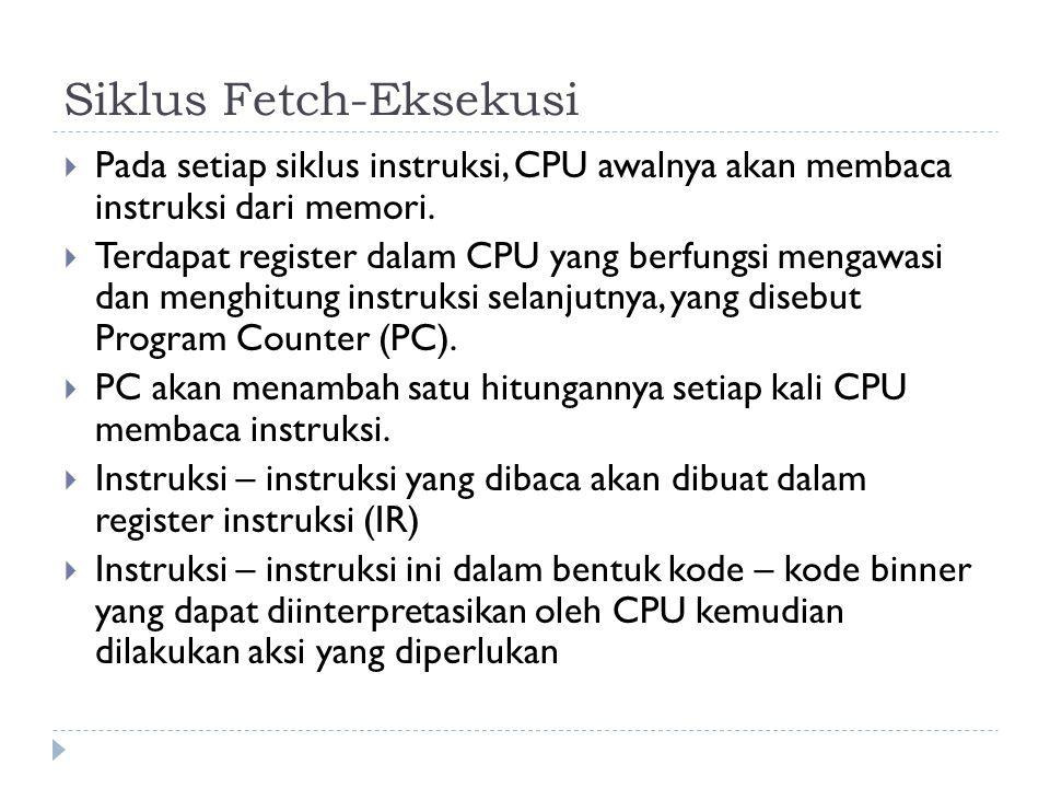 Siklus Fetch-Eksekusi