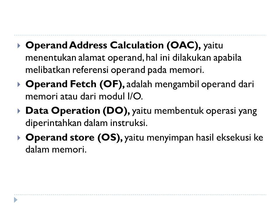 Operand Address Calculation (OAC), yaitu menentukan alamat operand, hal ini dilakukan apabila melibatkan referensi operand pada memori.