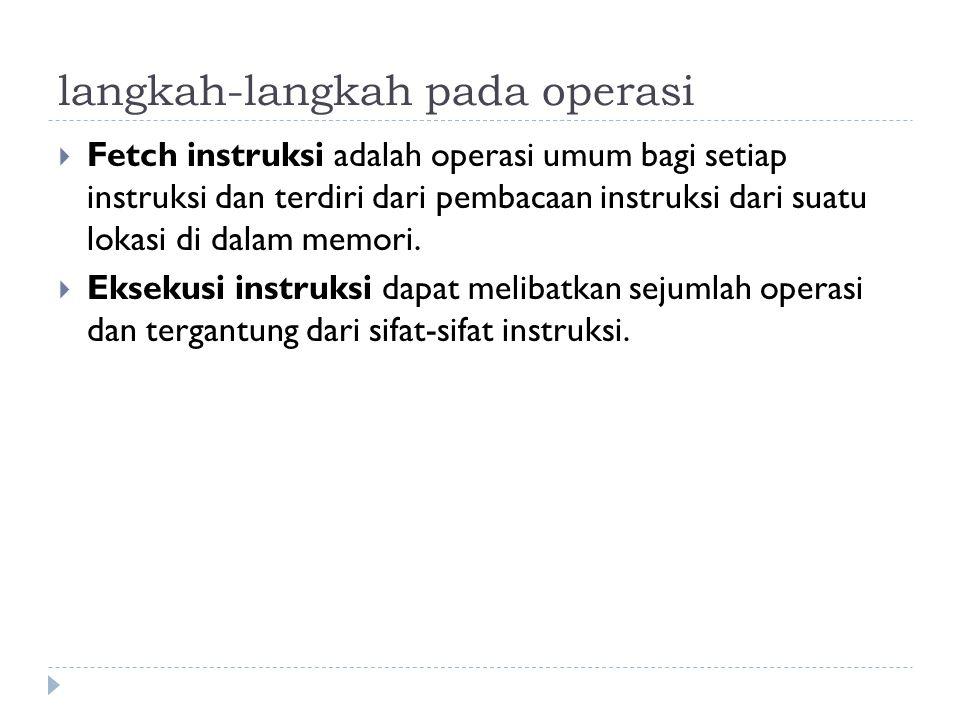 langkah-langkah pada operasi
