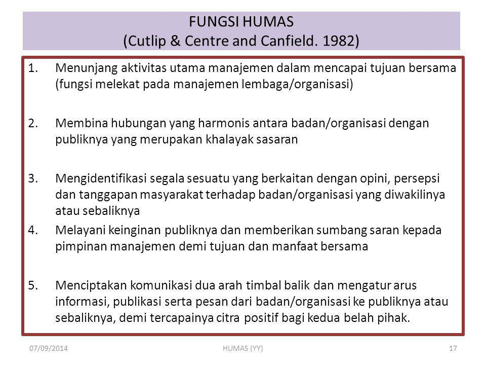 FUNGSI HUMAS (Cutlip & Centre and Canfield. 1982)