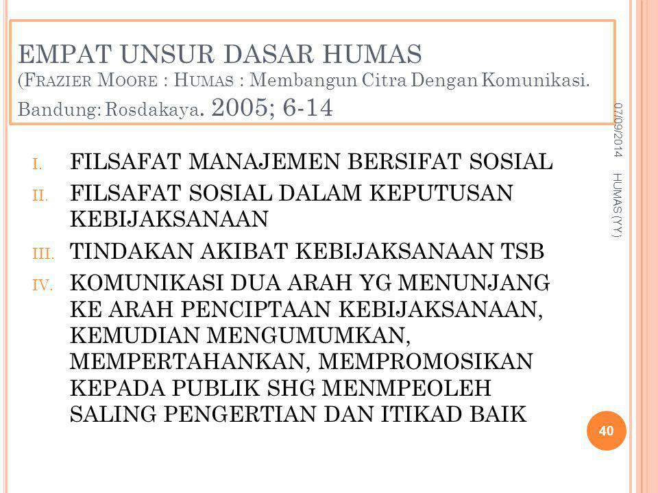 EMPAT UNSUR DASAR HUMAS (Frazier Moore : Humas : Membangun Citra Dengan Komunikasi. Bandung: Rosdakaya. 2005; 6-14