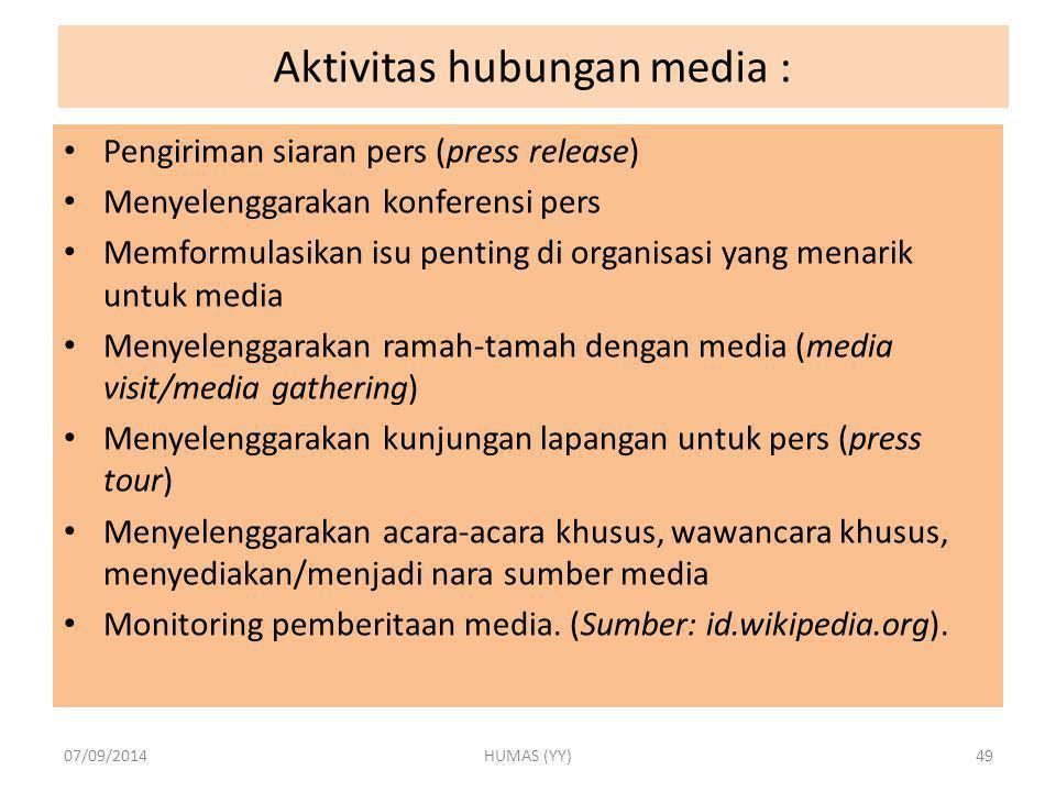Aktivitas hubungan media :