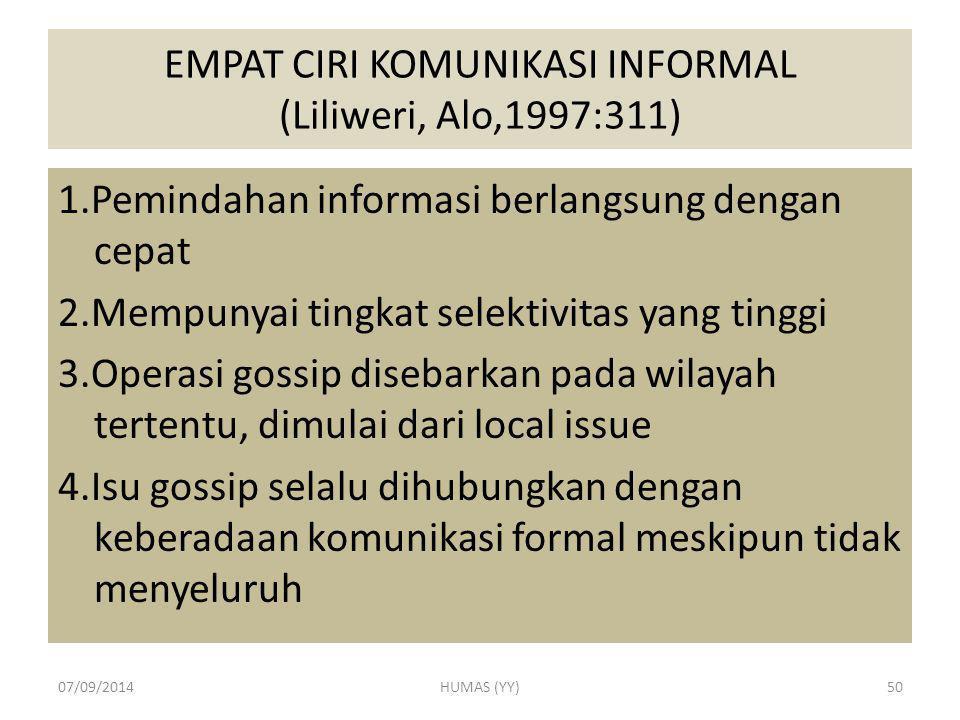 EMPAT CIRI KOMUNIKASI INFORMAL (Liliweri, Alo,1997:311)