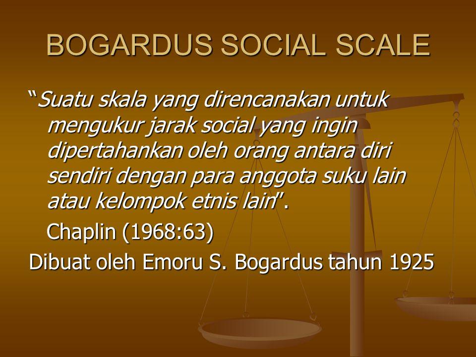 BOGARDUS SOCIAL SCALE