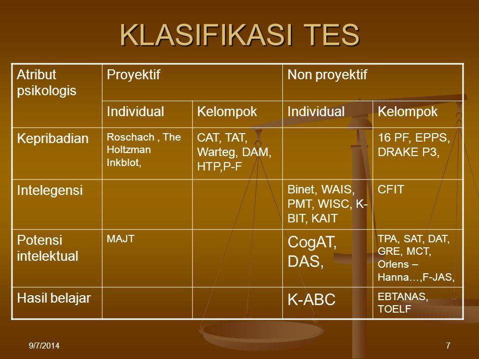 KLASIFIKASI TES CogAT, DAS, K-ABC Atribut psikologis Proyektif