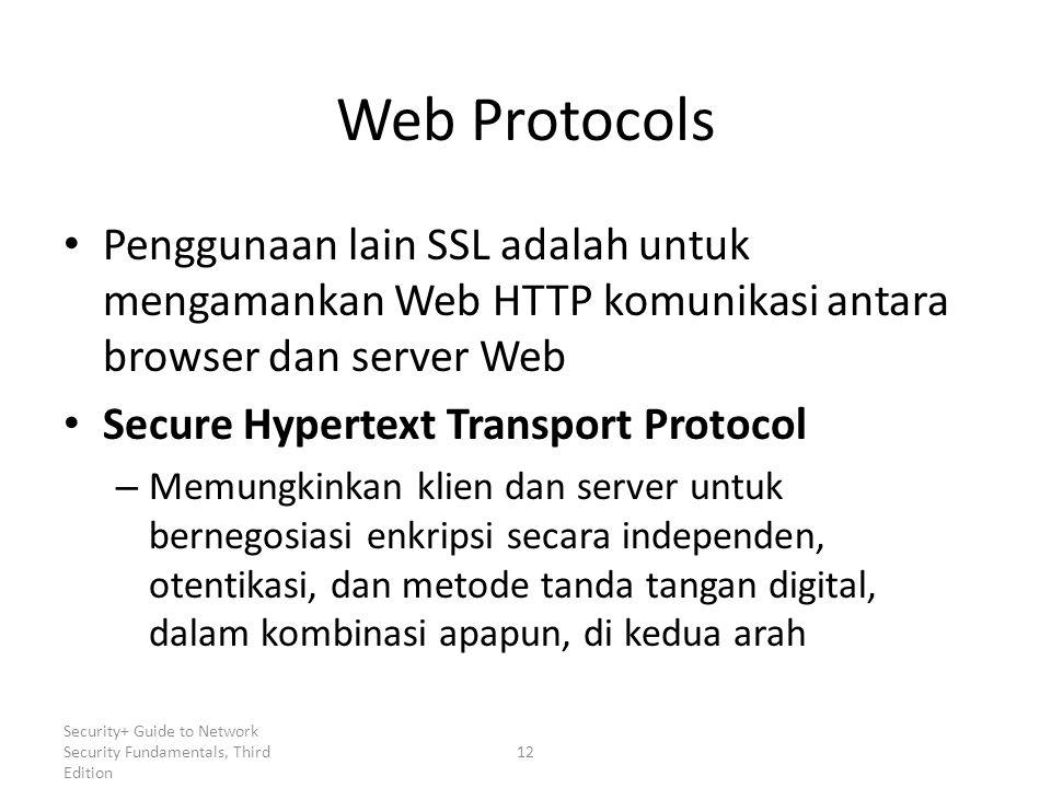 Web Protocols Penggunaan lain SSL adalah untuk mengamankan Web HTTP komunikasi antara browser dan server Web.