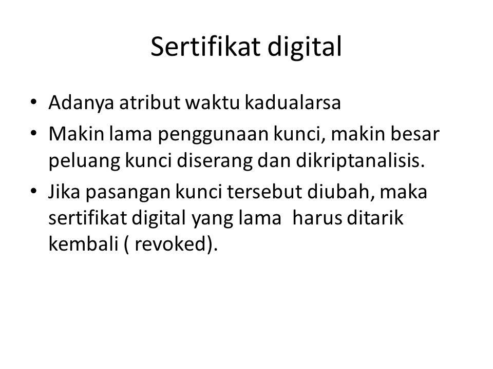 Sertifikat digital Adanya atribut waktu kadualarsa