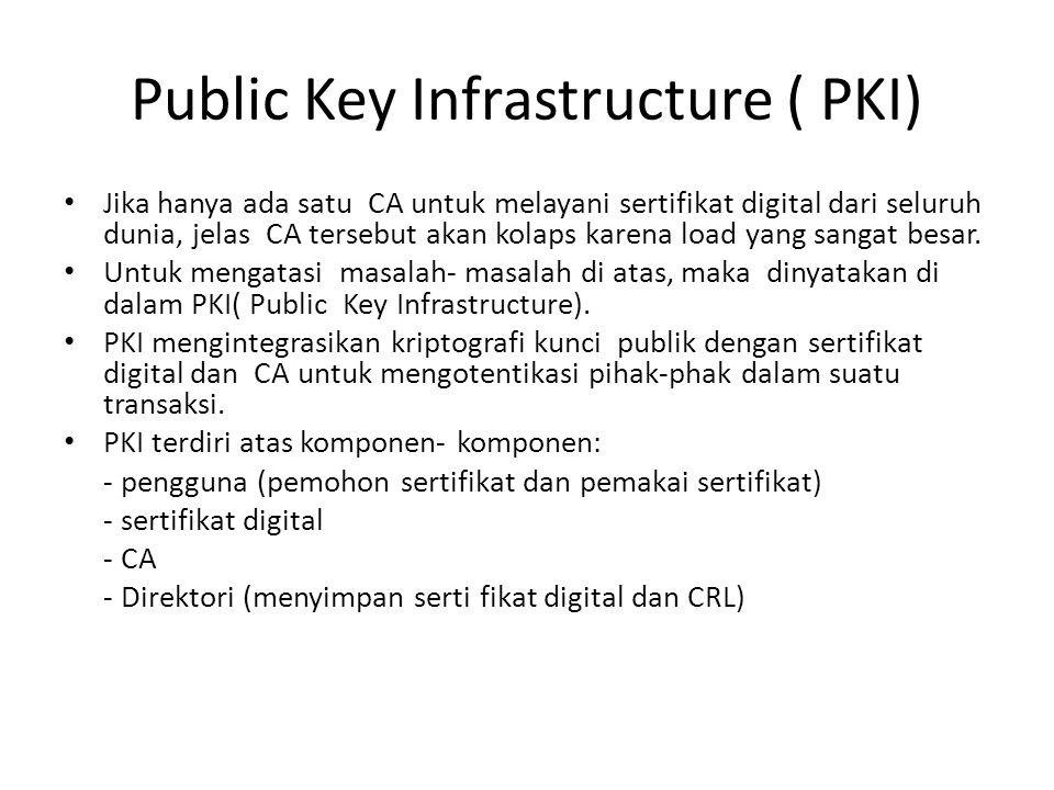 Public Key Infrastructure ( PKI)