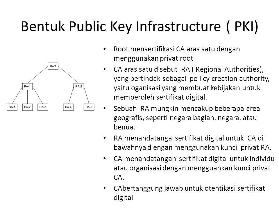 Bentuk Public Key Infrastructure ( PKI)
