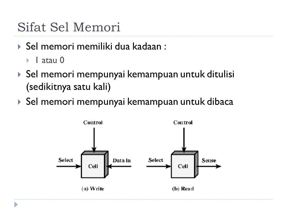 Sifat Sel Memori Sel memori memiliki dua kadaan :