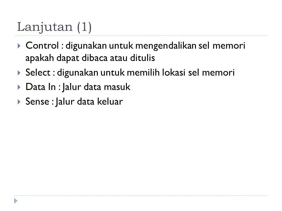 Lanjutan (1) Control : digunakan untuk mengendalikan sel memori apakah dapat dibaca atau ditulis.