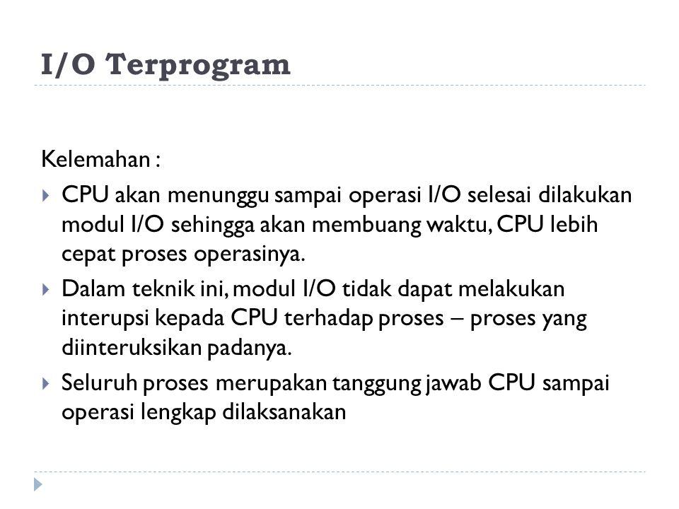 I/O Terprogram Kelemahan :