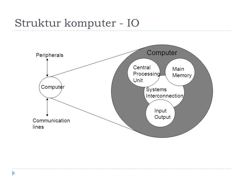 Struktur komputer - IO Computer Peripherals Central Main Processing