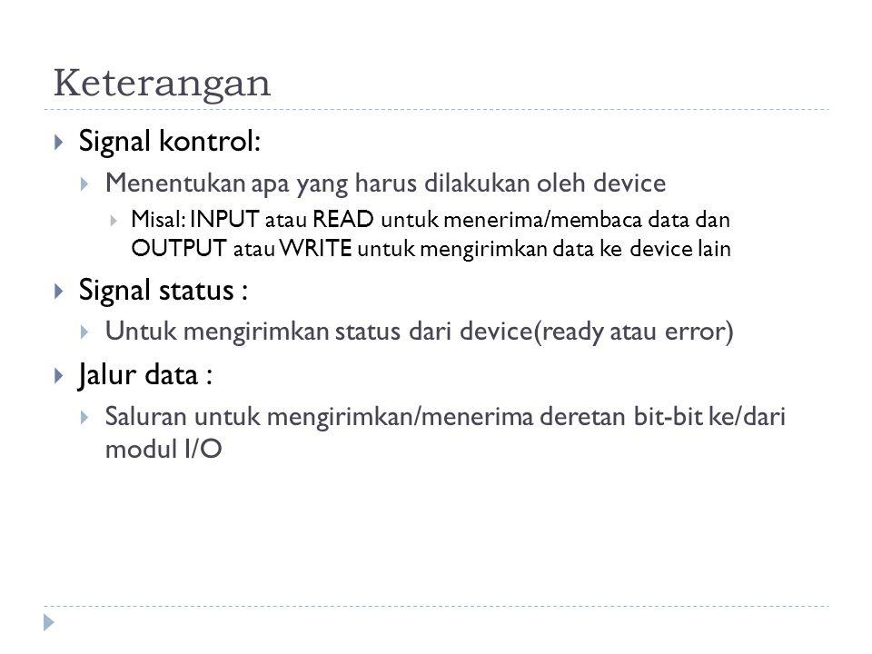 Keterangan Signal kontrol: Signal status : Jalur data :
