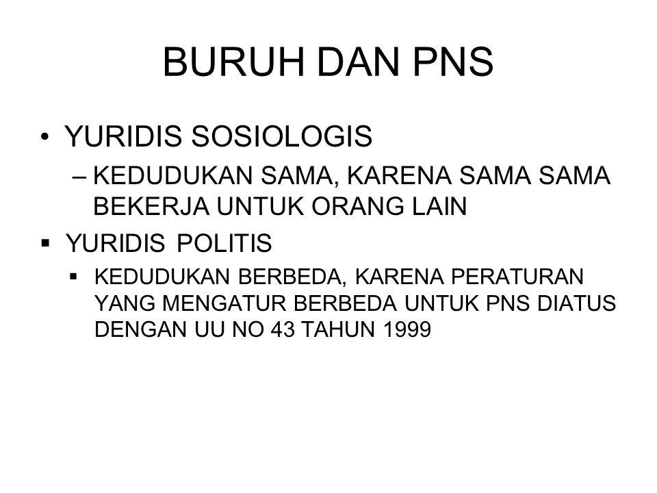 BURUH DAN PNS YURIDIS SOSIOLOGIS