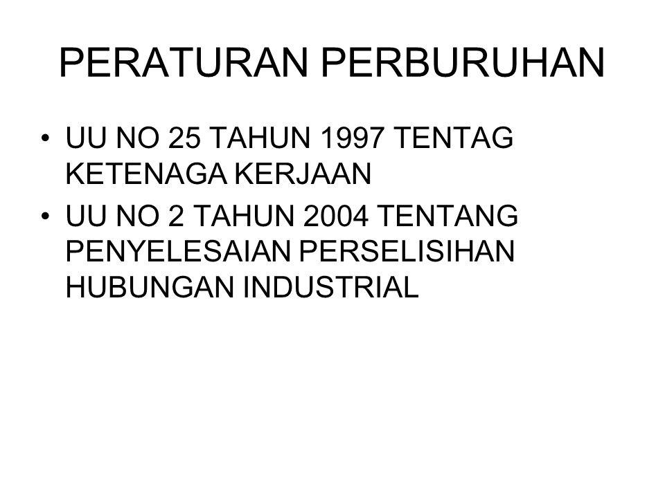 PERATURAN PERBURUHAN UU NO 25 TAHUN 1997 TENTAG KETENAGA KERJAAN